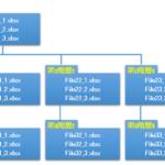 指定したフォルダ内とサブフォルダ内全てのファイル名を取得(Excel VBA)
