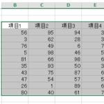 データの入っている表を一括で選択する方法1(Excel VBA)