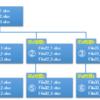 指定したフォルダ内のサブフォルダのフォルダ名を全部取得(Excel VBA)