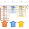 データが増減しても参照先を変更しない名前の管理(Excel)