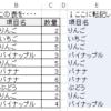セル範囲を一気に変数(配列)に入れる  ~バリアント型(Variant)変数を配列として使用する~(Excel VBA)